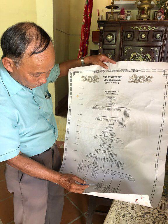 Vietnamese man displaying family tree on large paper