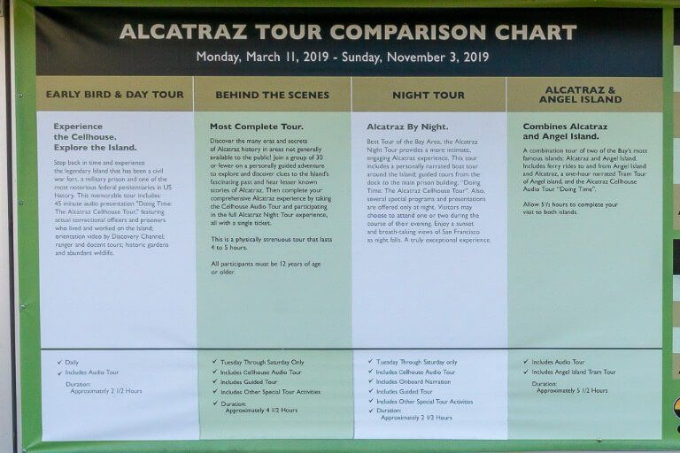 Alcatraz tour comparison chart of options day night behind the scenes