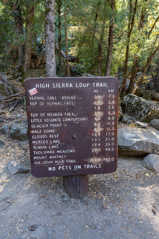 High Sierra Loop Trail sign with distances to all landmarks along hike